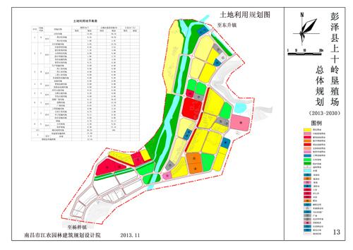 彭泽县上十岭垦殖场总体规划